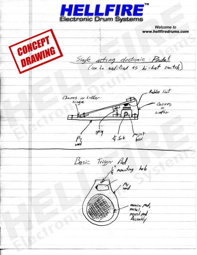 pedal hellfire electronic drum systems the lost or long forgotten alesis dm10 wiring diagram at fashall.co