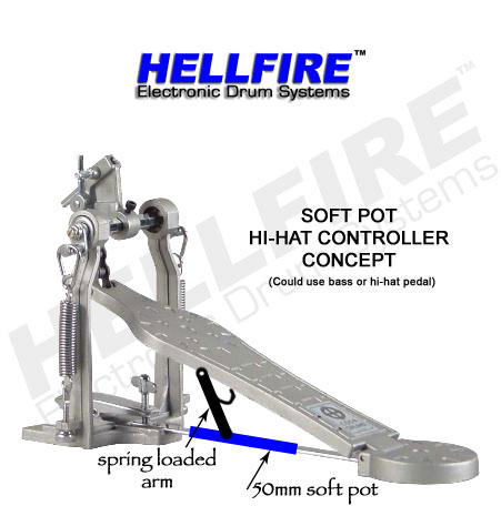 Hellfire Electronic Drum Systems - SoftPot or FSR Hi-Hat Controller!